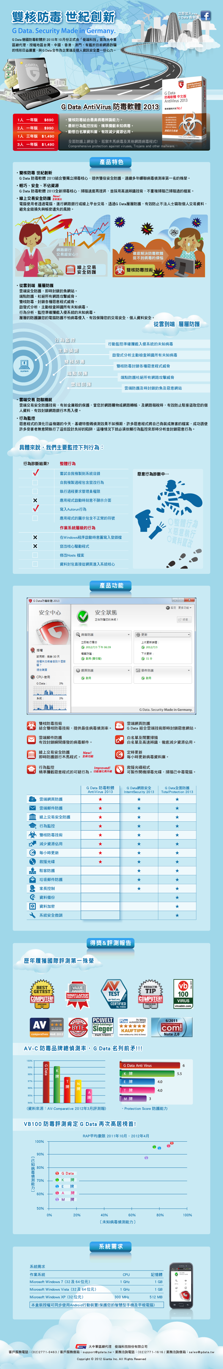 G Data, antivirus,security,防毒軟體,飛比特科技,fibit,,
